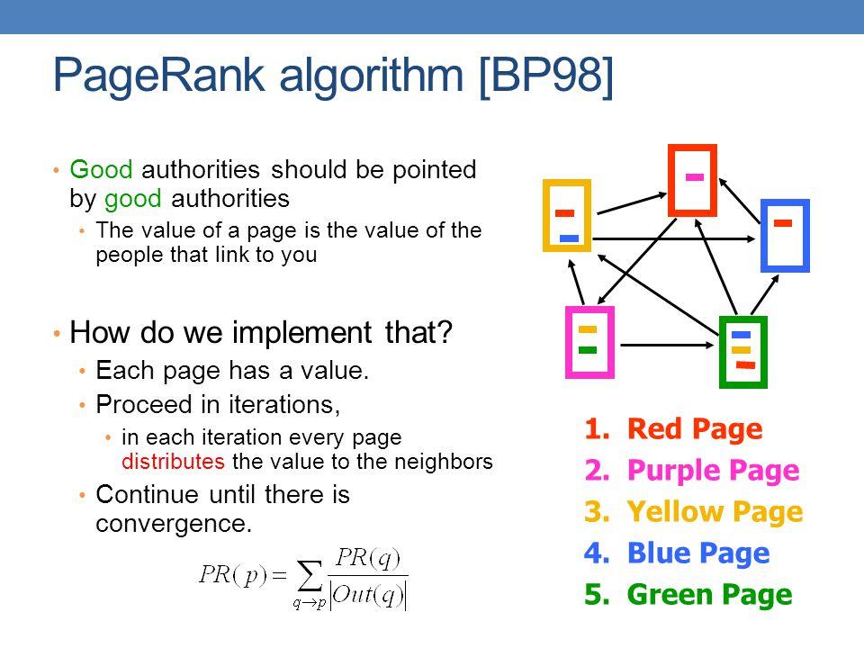PageRank algorithm [BP98]